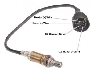 Reasons for oxygen sensor test
