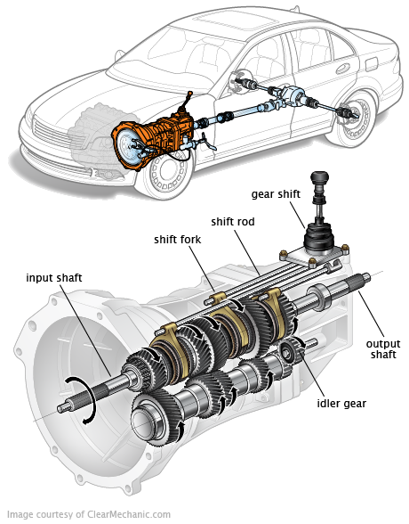 transmission-service-advice