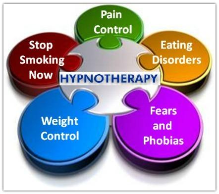 hypnosis-melbourne